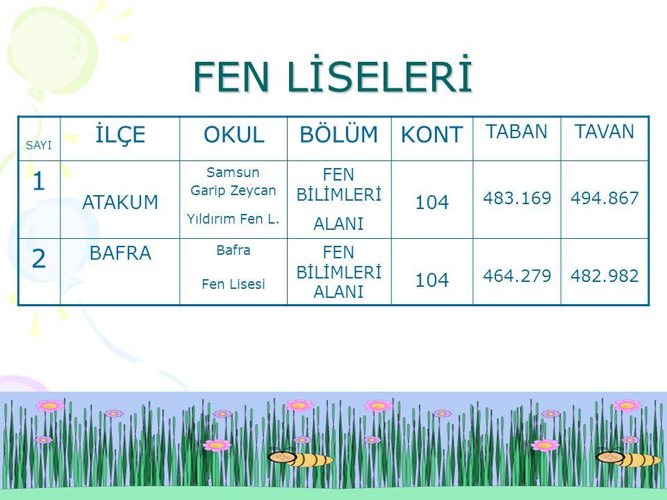 Garip Zeycan Yıldırım Fen L.