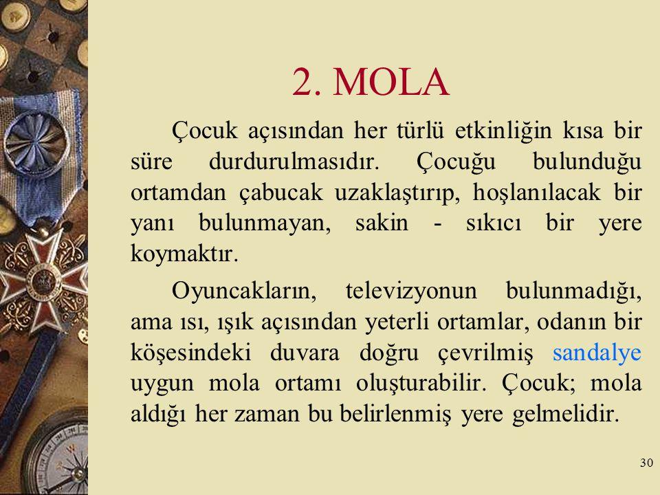 2. MOLA