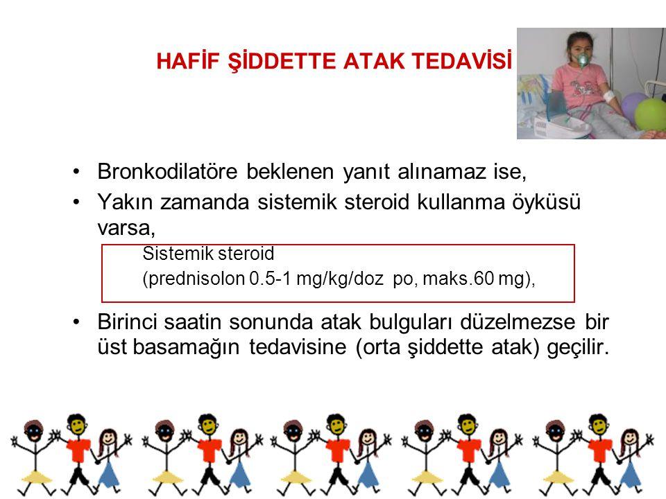 HAFİF ŞİDDETTE ATAK TEDAVİSİ