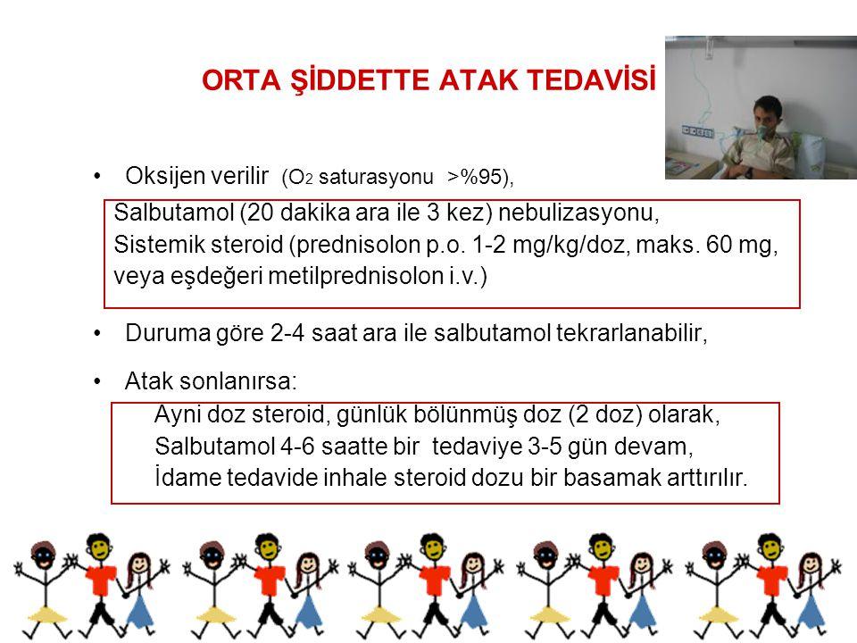 ORTA ŞİDDETTE ATAK TEDAVİSİ