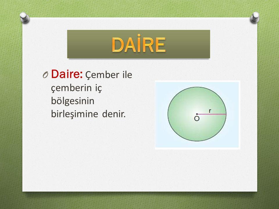 DAİRE Daire: Çember ile çemberin iç bölgesinin birleşimine denir.
