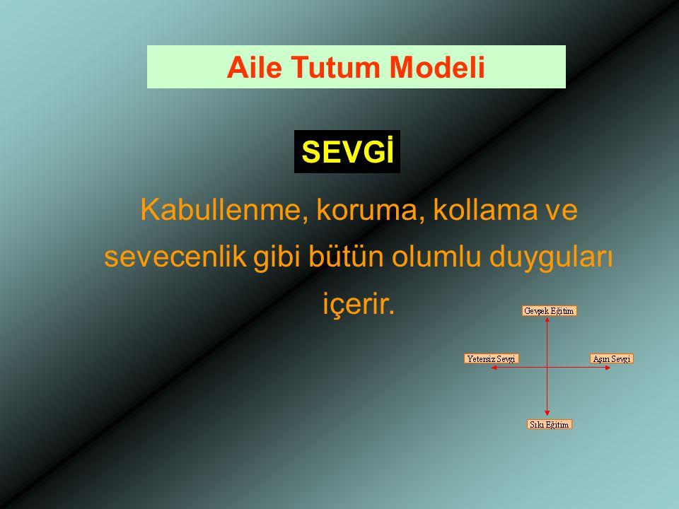 Aile Tutum Modeli SEVGİ.