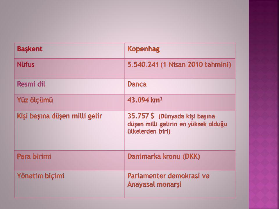Başkent Kopenhag. Nüfus. 5.540.241 (1 Nisan 2010 tahmini) Resmi dil. Danca. Yüz ölçümü. 43.094 km².