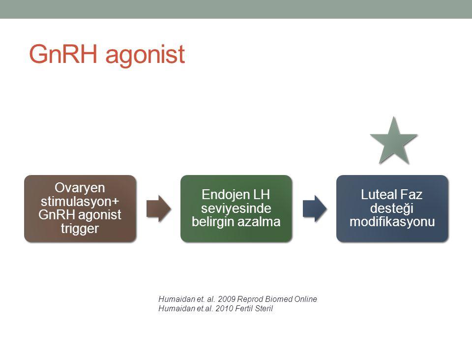 GnRH agonist Ovaryen stimulasyon+ GnRH agonist trigger
