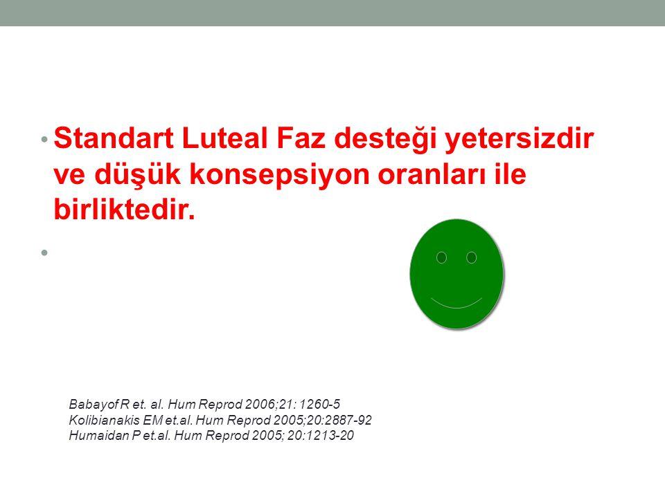 Standart Luteal Faz desteği yetersizdir ve düşük konsepsiyon oranları ile birliktedir.