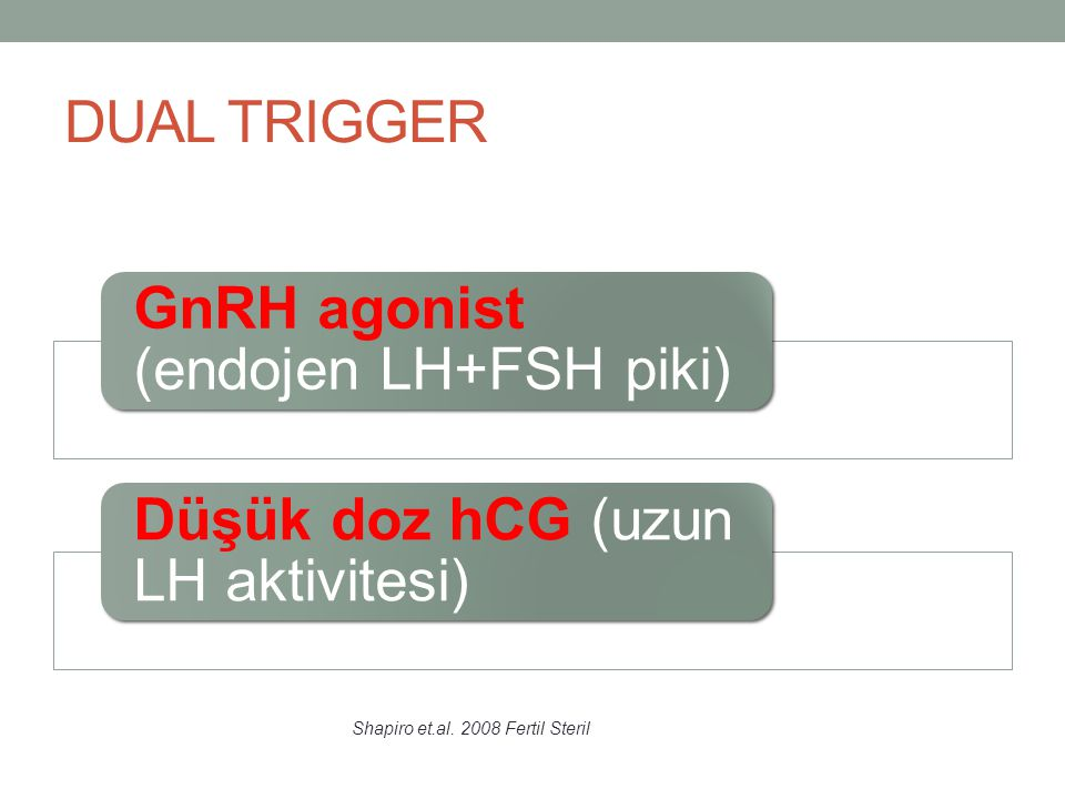 GnRH agonist (endojen LH+FSH piki)