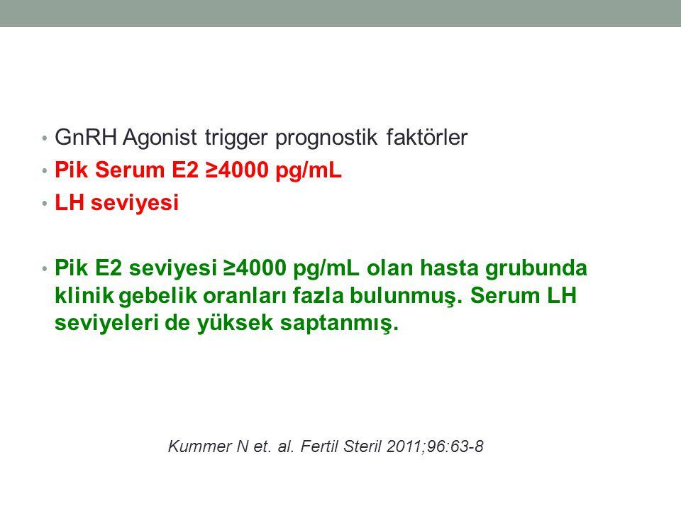 GnRH Agonist trigger prognostik faktörler Pik Serum E2 ≥4000 pg/mL