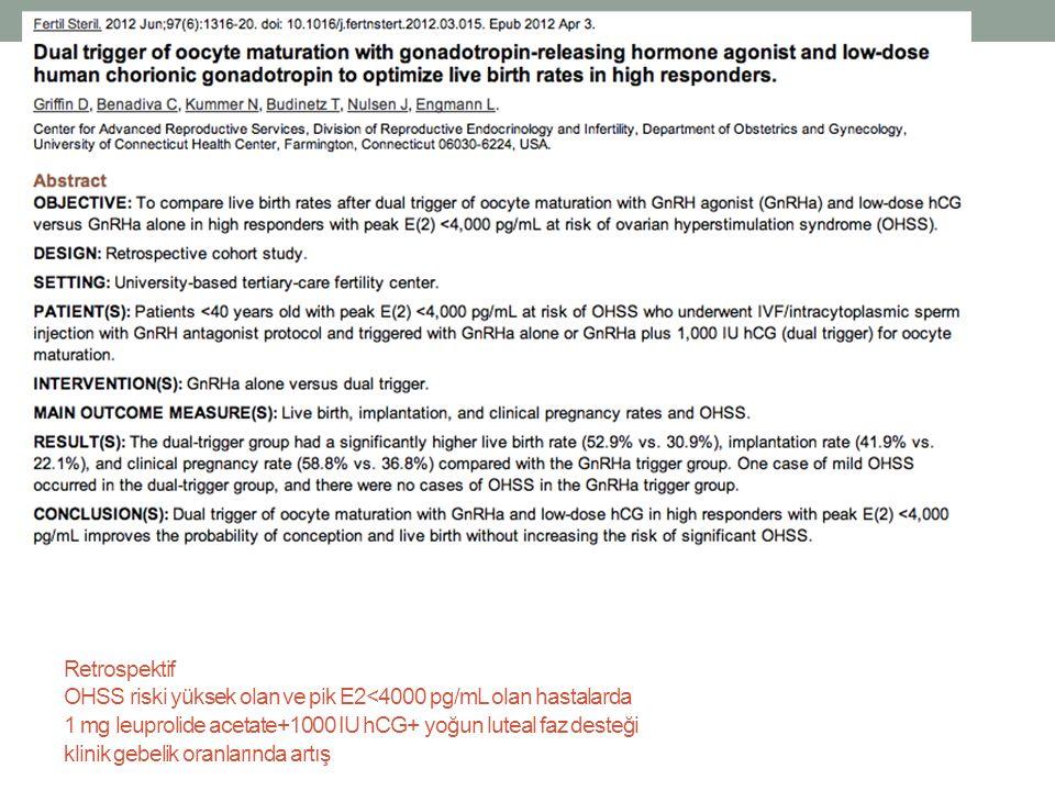Retrospektif OHSS riski yüksek olan ve pik E2<4000 pg/mL olan hastalarda 1 mg leuprolide acetate+1000 IU hCG+ yoğun luteal faz desteği klinik gebelik oranlarında artış