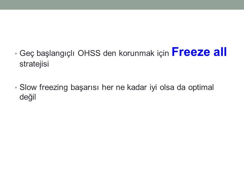 Geç başlangıçlı OHSS den korunmak için Freeze all stratejisi