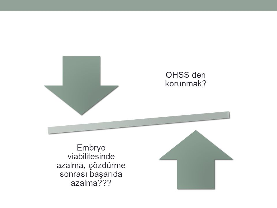 Embryo viabilitesinde azalma, çözdürme sonrası başarıda azalma