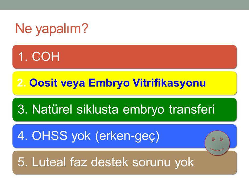 Ne yapalım 1. COH 3. Natürel siklusta embryo transferi