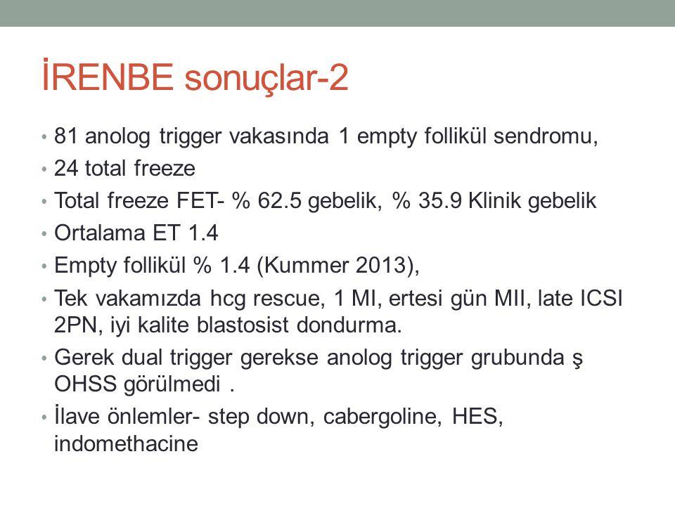 İRENBE sonuçlar-2 81 anolog trigger vakasında 1 empty follikül sendromu, 24 total freeze. Total freeze FET- % 62.5 gebelik, % 35.9 Klinik gebelik.