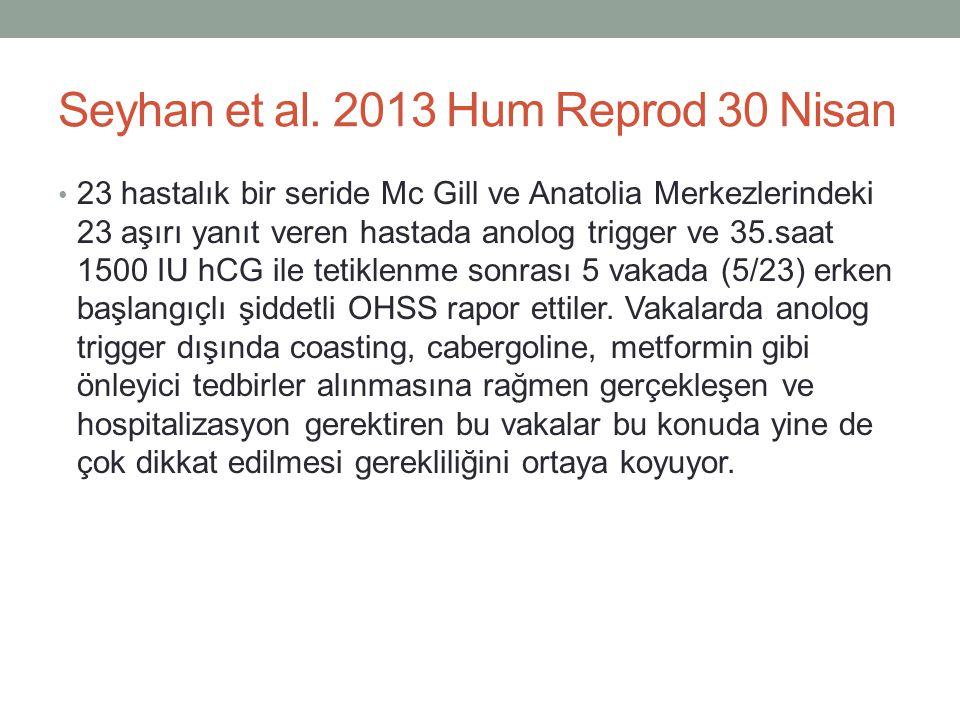 Seyhan et al. 2013 Hum Reprod 30 Nisan
