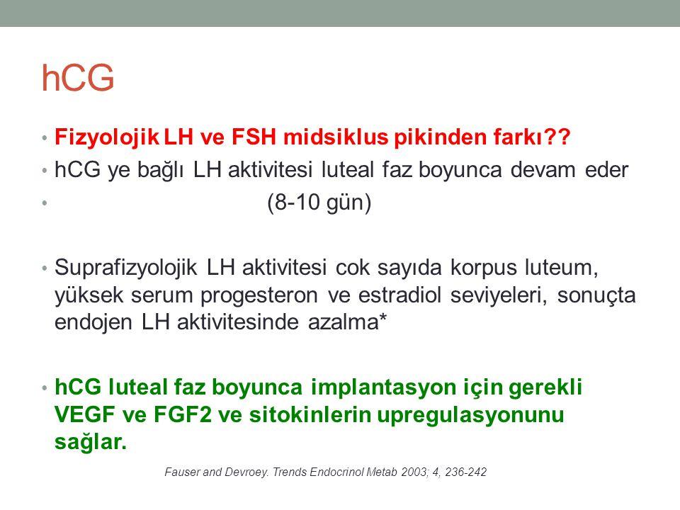 hCG Fizyolojik LH ve FSH midsiklus pikinden farkı