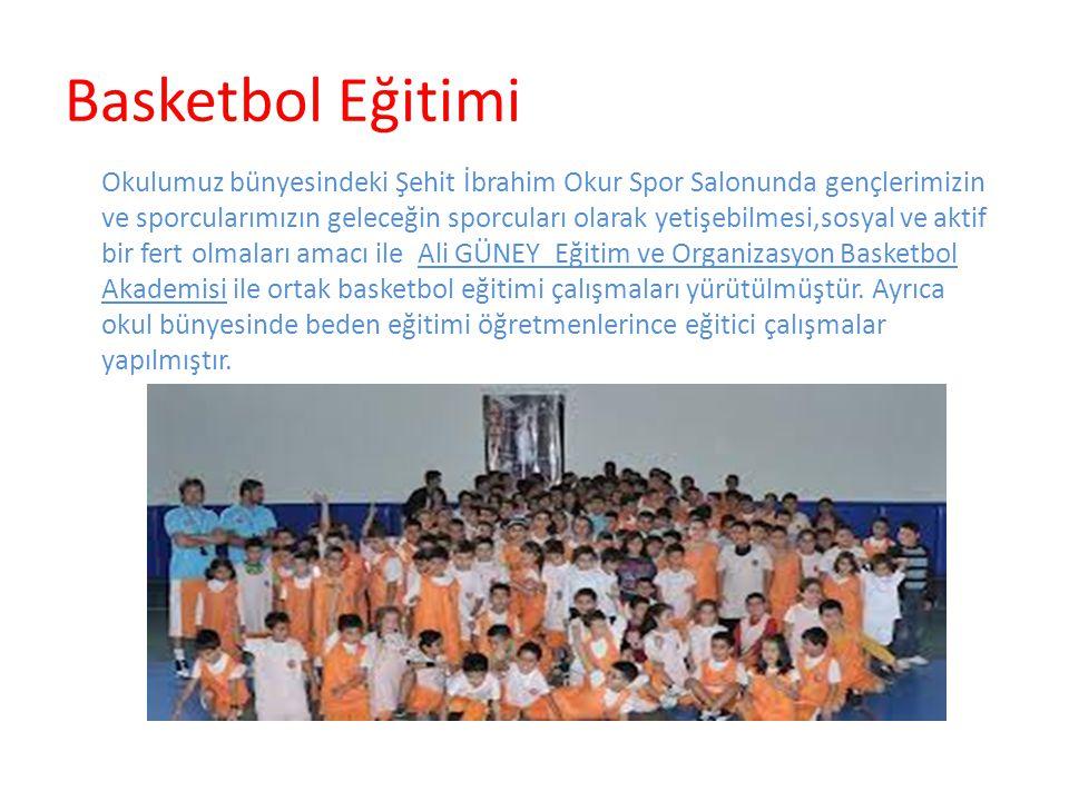 Basketbol Eğitimi