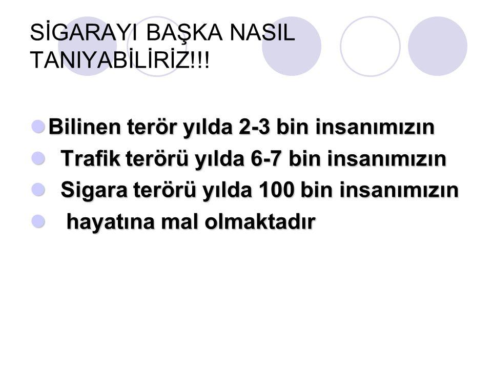 SİGARAYI BAŞKA NASIL TANIYABİLİRİZ!!!