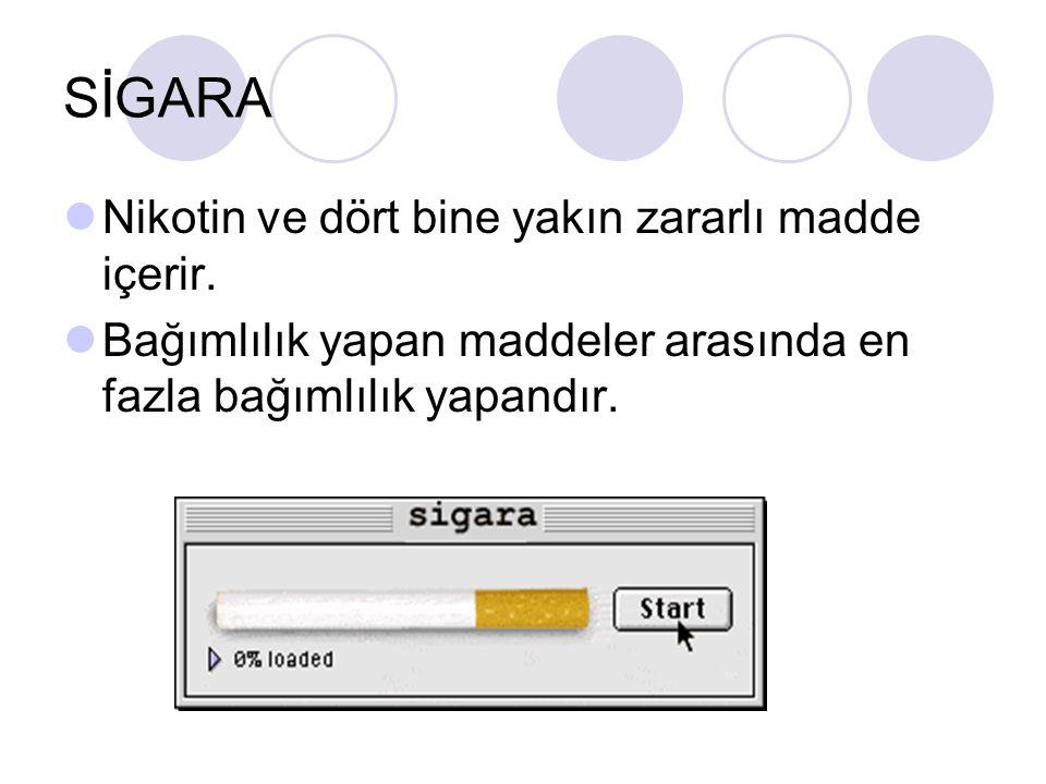 SİGARA Nikotin ve dört bine yakın zararlı madde içerir.