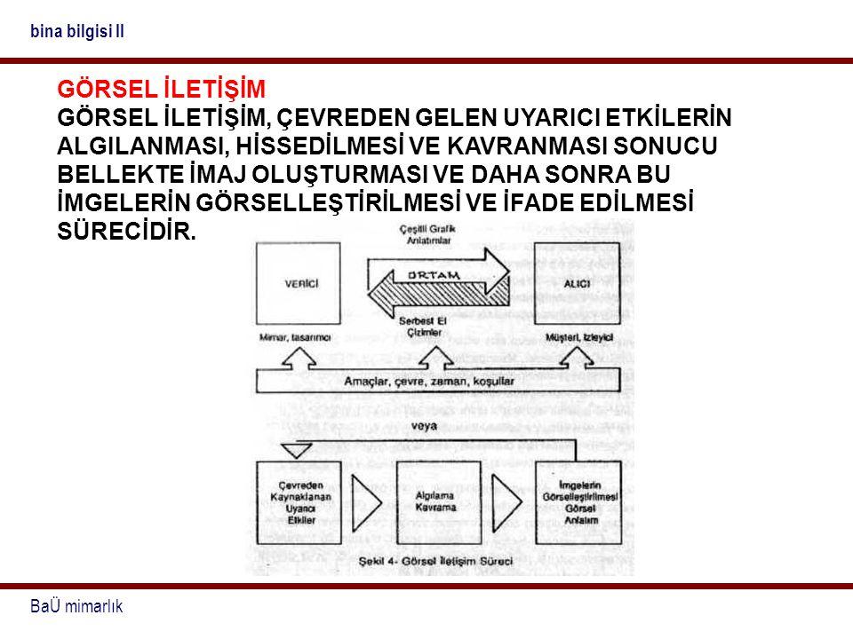 bina bilgisi II GÖRSEL İLETİŞİM.