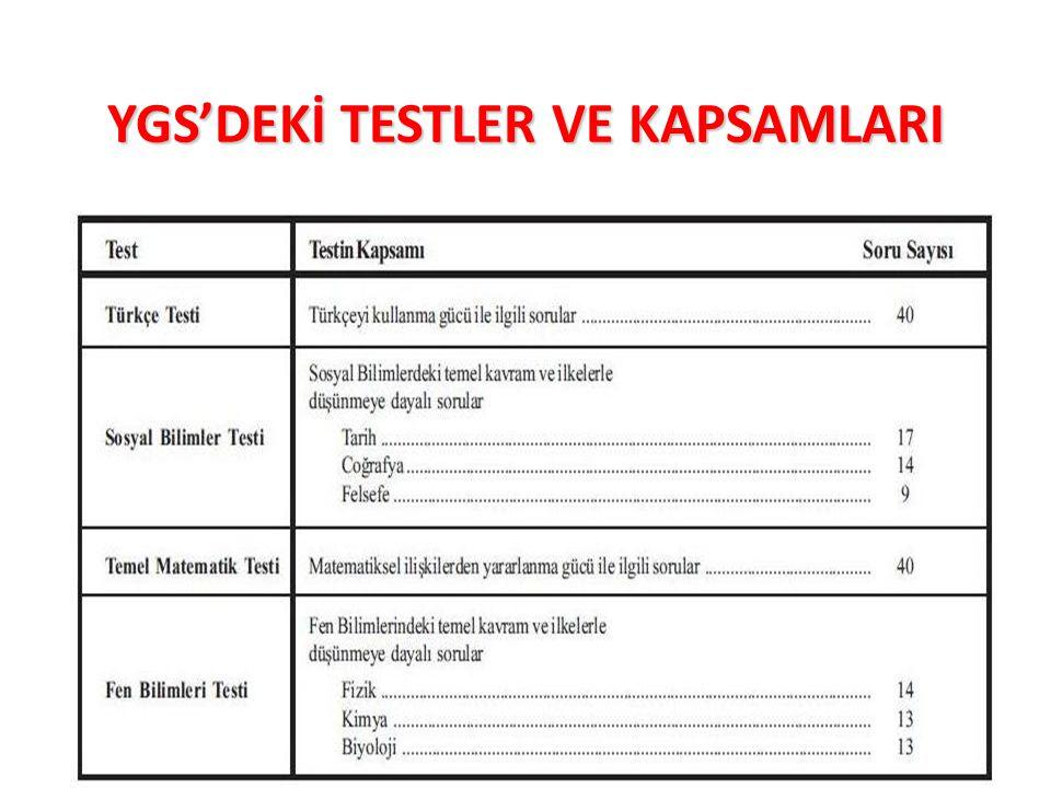 YGS'DEKİ TESTLER VE KAPSAMLARI