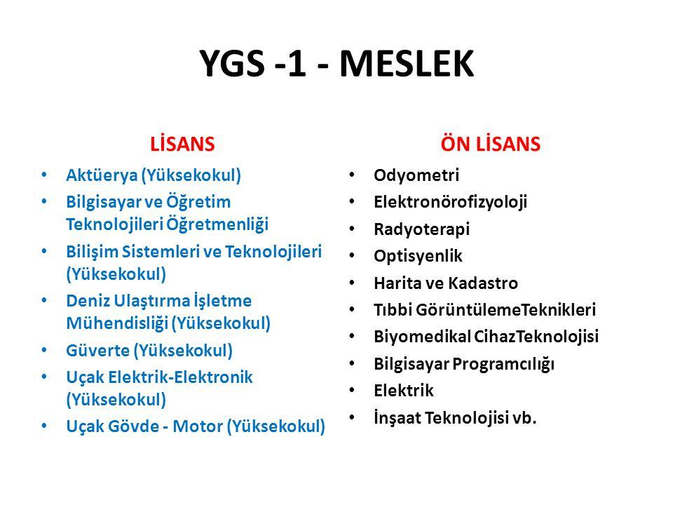 YGS -1 - MESLEK LİSANS ÖN LİSANS Aktüerya (Yüksekokul)