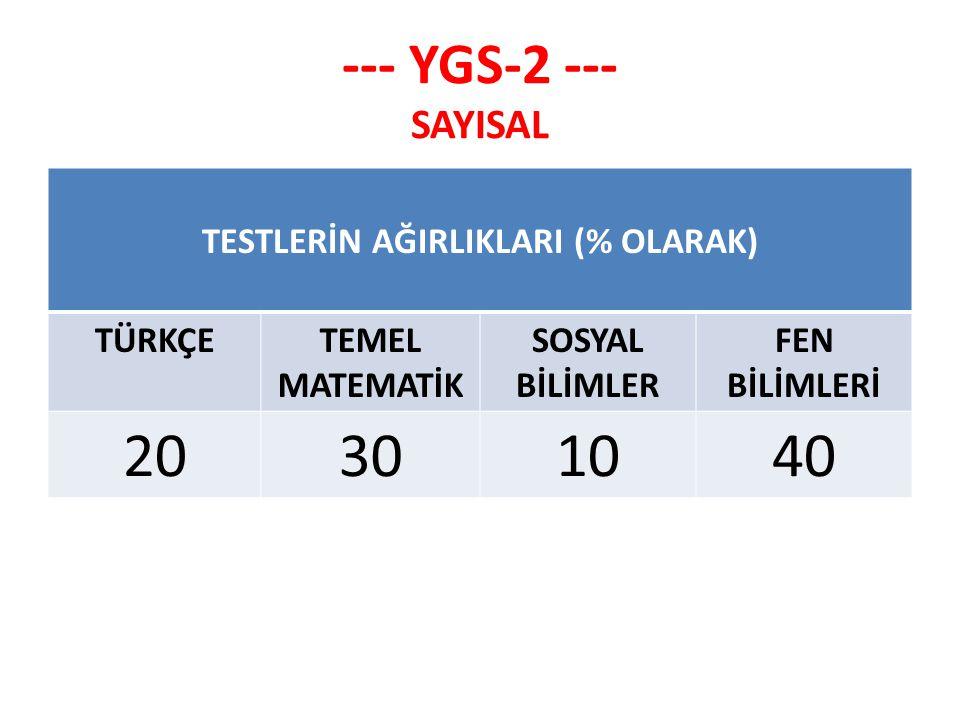TESTLERİN AĞIRLIKLARI (% OLARAK)