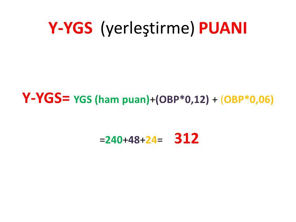 Y-YGS (yerleştirme) PUANI