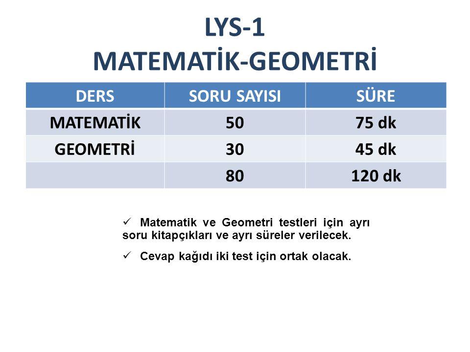 LYS-1 MATEMATİK-GEOMETRİ
