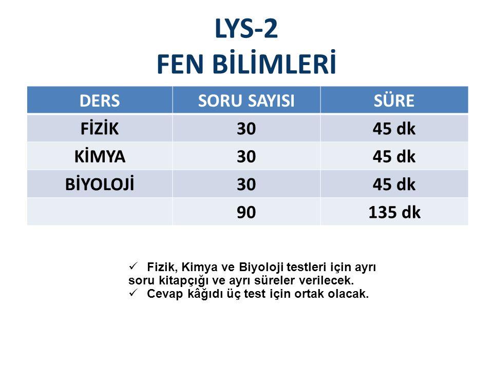 LYS-2 FEN BİLİMLERİ DERS SORU SAYISI SÜRE FİZİK 30 45 dk KİMYA