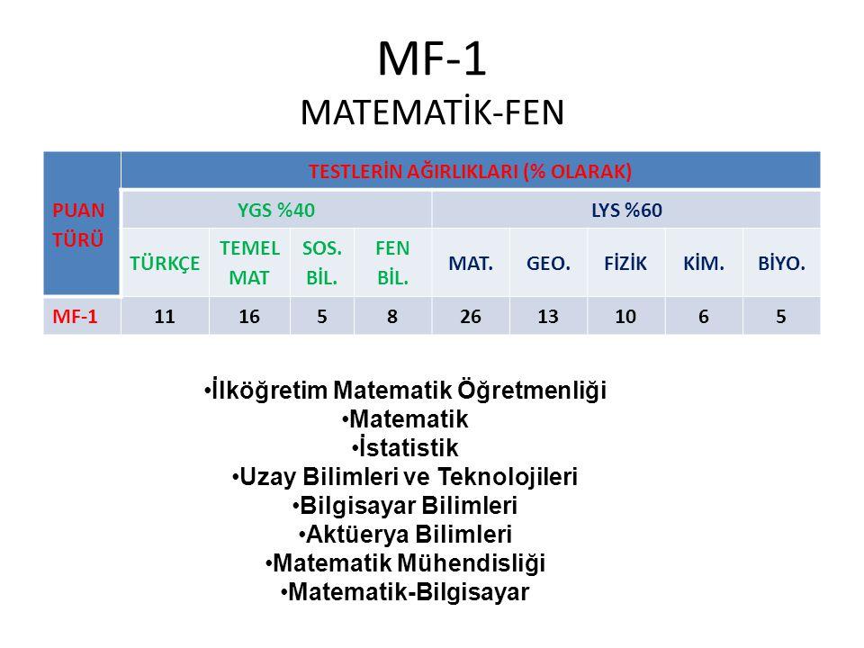 MF-1 MATEMATİK-FEN İlköğretim Matematik Öğretmenliği Matematik