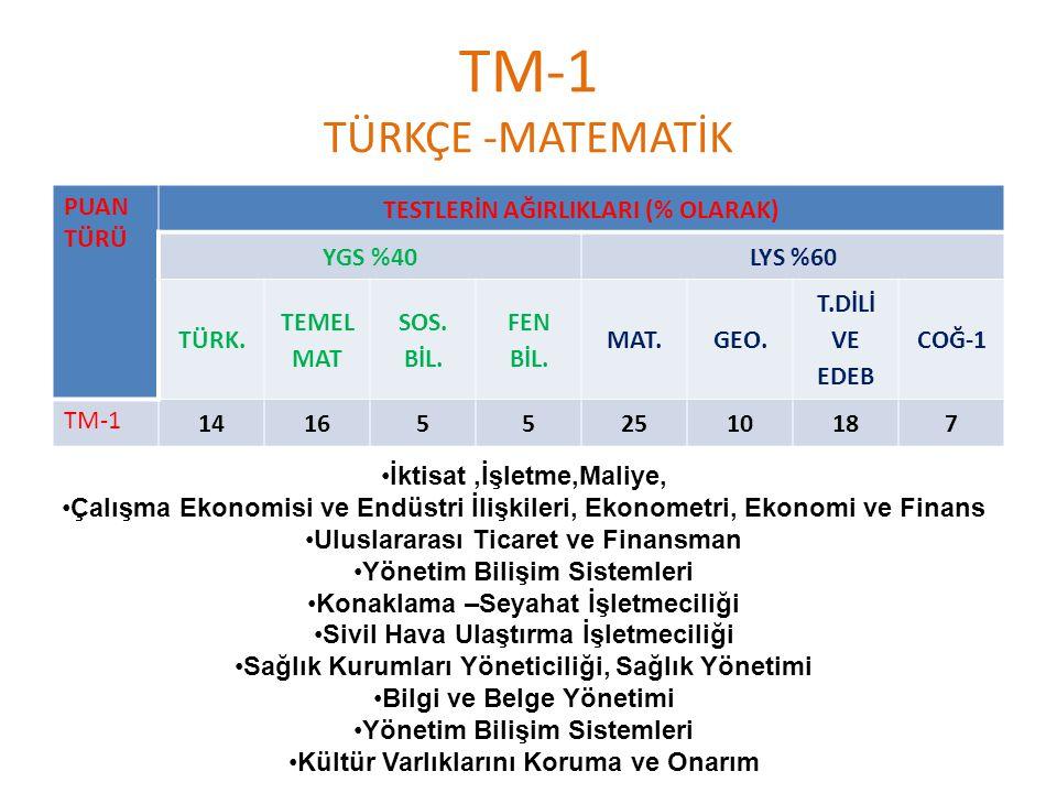 TM-1 TÜRKÇE -MATEMATİK PUAN TÜRÜ TESTLERİN AĞIRLIKLARI (% OLARAK)