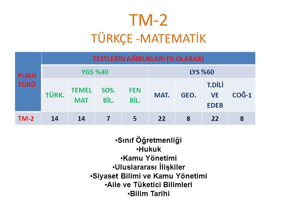 TM-2 TÜRKÇE -MATEMATİK PUAN TÜRÜ TESTLERİN AĞIRLIKLARI (% OLARAK)