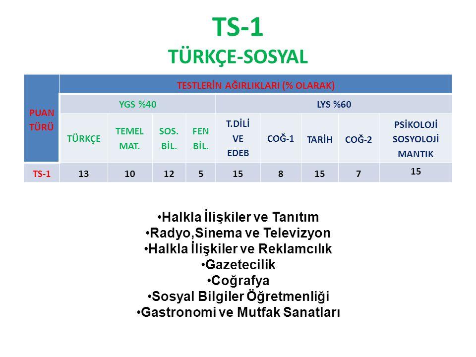 TS-1 TÜRKÇE-SOSYAL Halkla İlişkiler ve Tanıtım