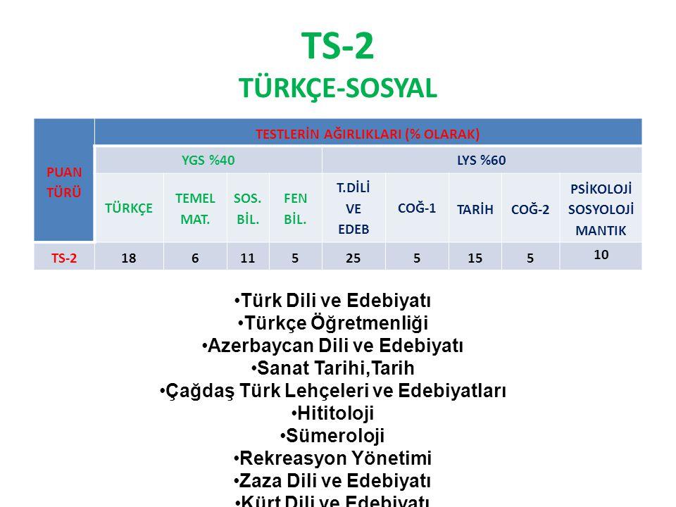TS-2 TÜRKÇE-SOSYAL Türk Dili ve Edebiyatı Türkçe Öğretmenliği