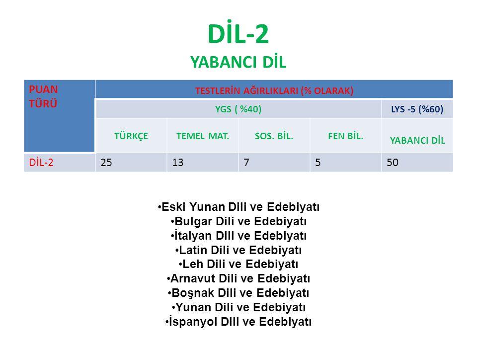 DİL-2 YABANCI DİL PUAN TÜRÜ DİL-2 25 13 7 5 50