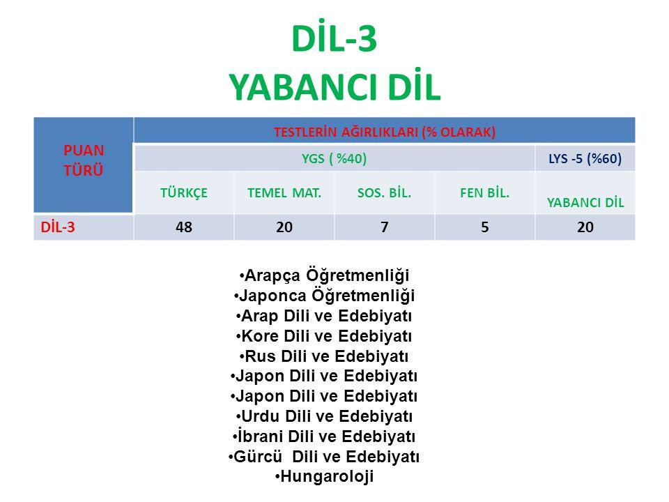 DİL-3 YABANCI DİL PUAN TÜRÜ DİL-3 48 20 7 5 Arapça Öğretmenliği