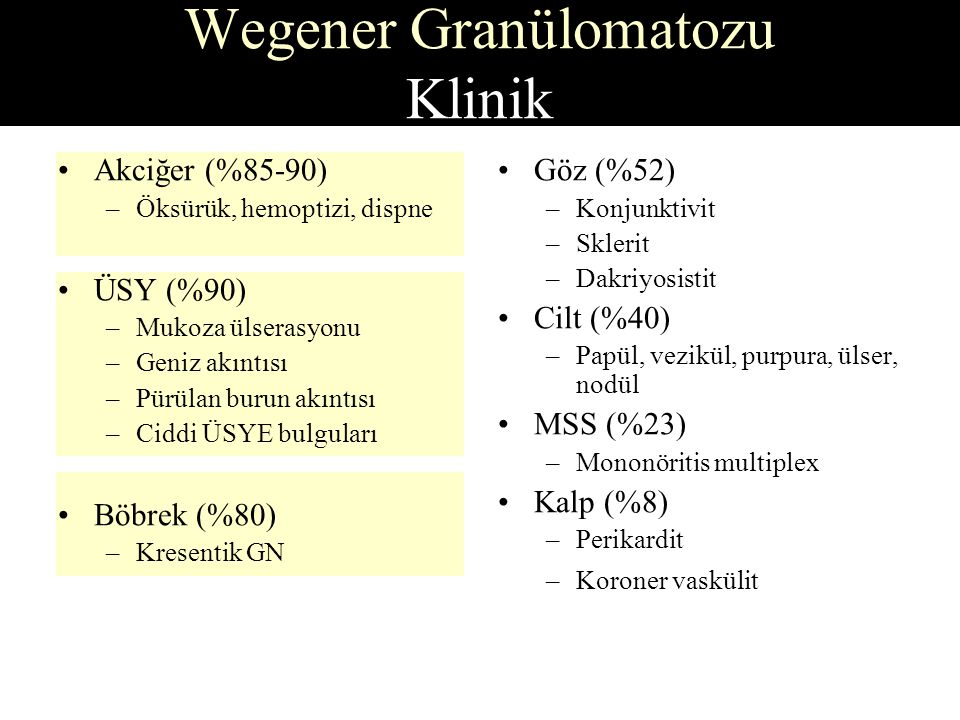 Wegener Granülomatozu Klinik