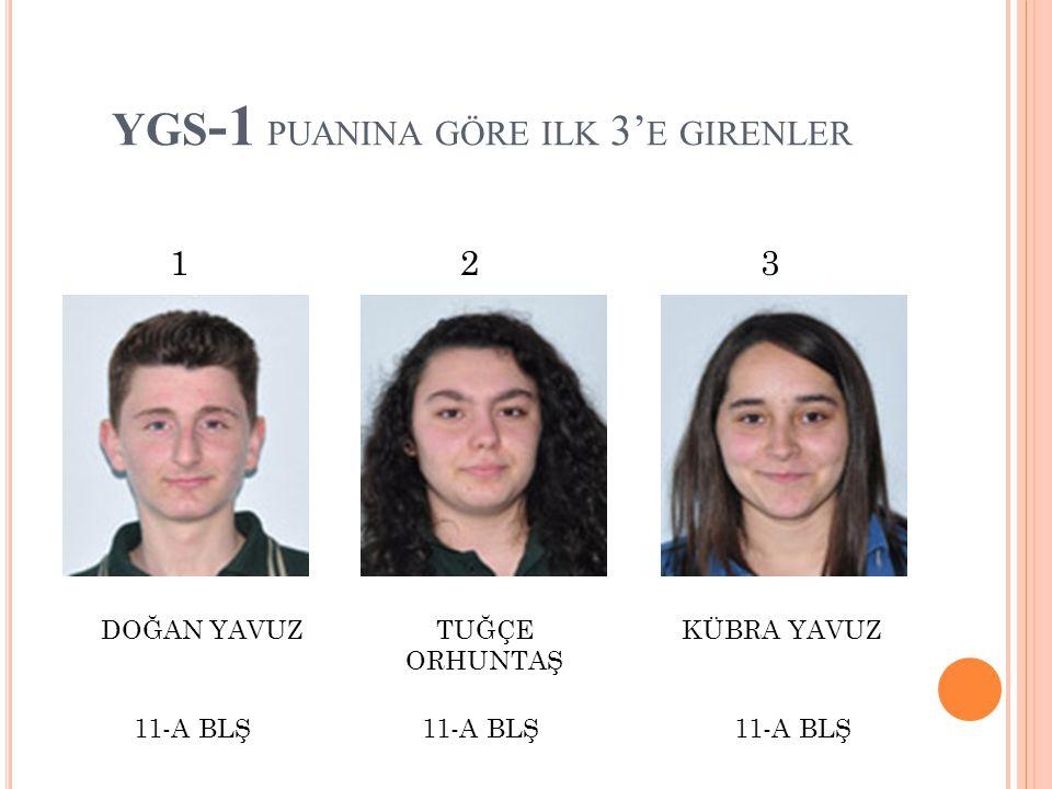 ygs-1 puanina göre ilk 3'e girenler
