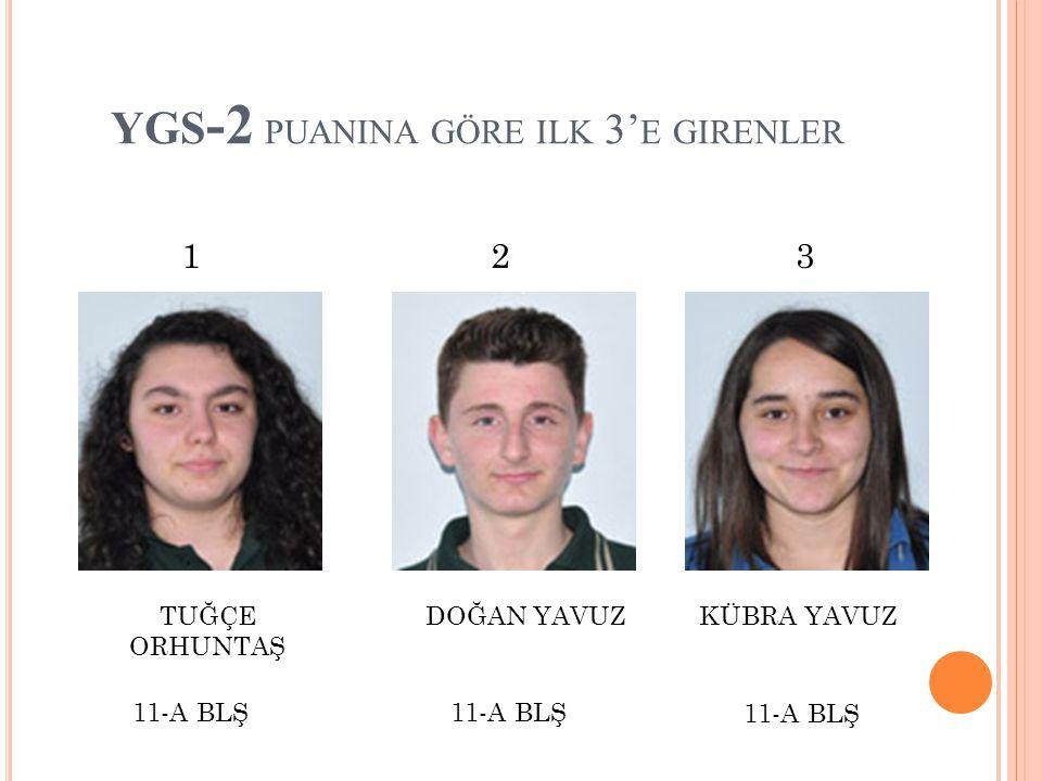 ygs-2 puanina göre ilk 3'e girenler
