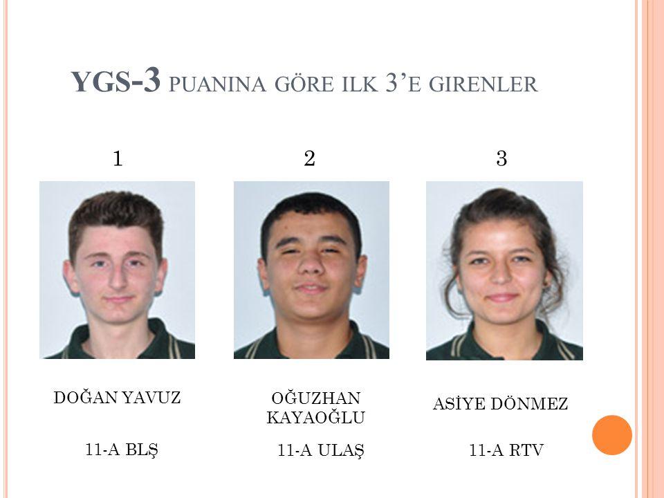ygs-3 puanina göre ilk 3'e girenler