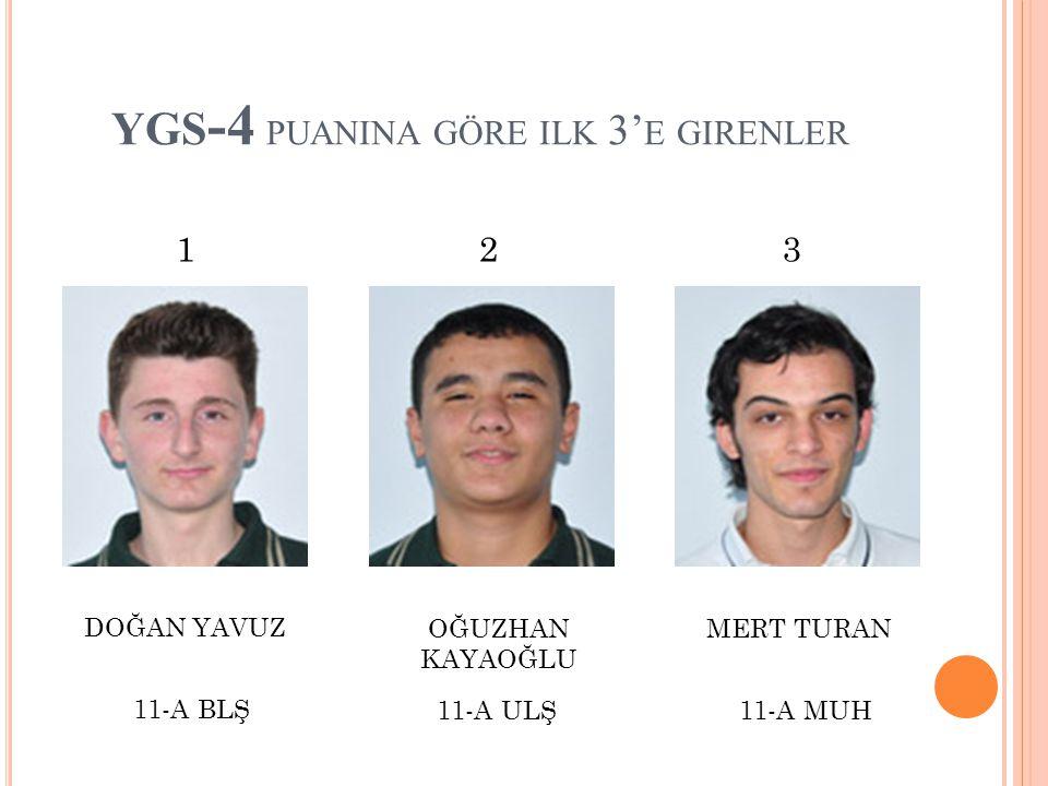 ygs-4 puanina göre ilk 3'e girenler