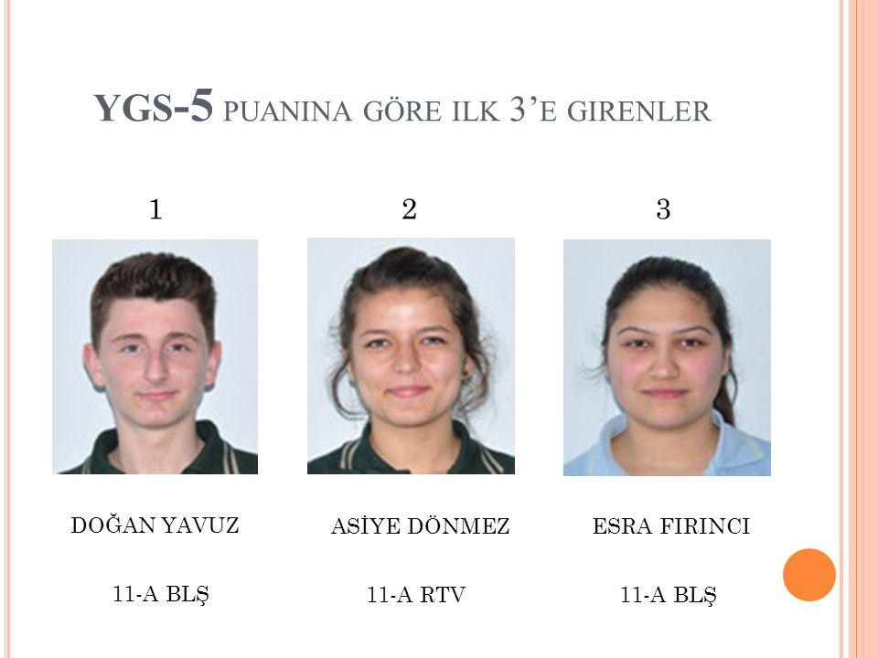 ygs-5 puanina göre ilk 3'e girenler