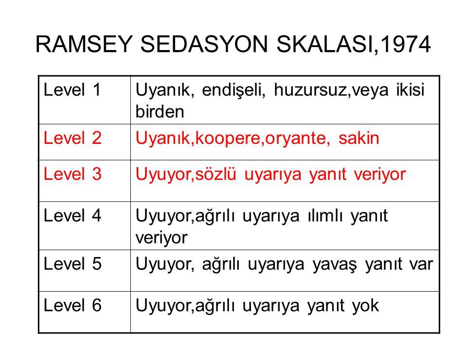 RAMSEY SEDASYON SKALASI,1974