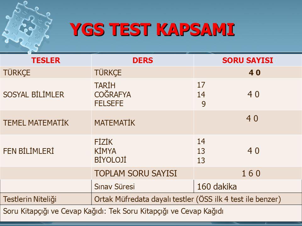 YGS TEST KAPSAMI TOPLAM SORU SAYISI 1 6 0 160 dakika TESLER DERS