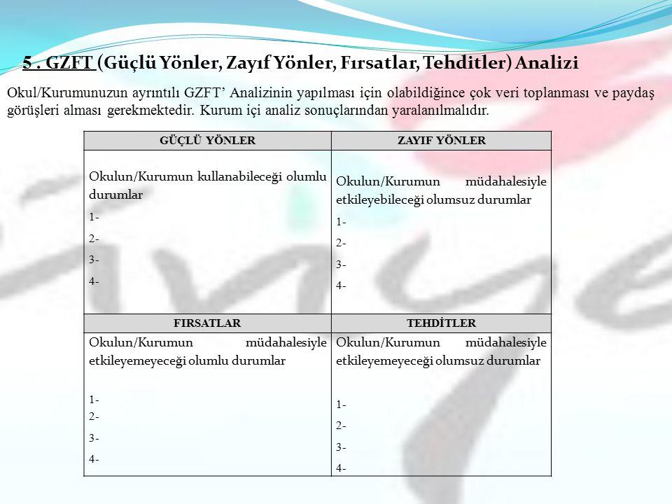5 . GZFT (Güçlü Yönler, Zayıf Yönler, Fırsatlar, Tehditler) Analizi