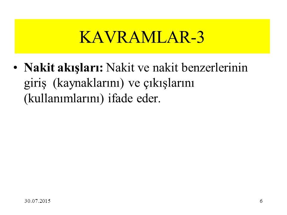 KAVRAMLAR-3 Nakit akışları: Nakit ve nakit benzerlerinin giriş (kaynaklarını) ve çıkışlarını (kullanımlarını) ifade eder.