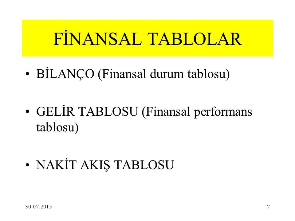 FİNANSAL TABLOLAR BİLANÇO (Finansal durum tablosu)