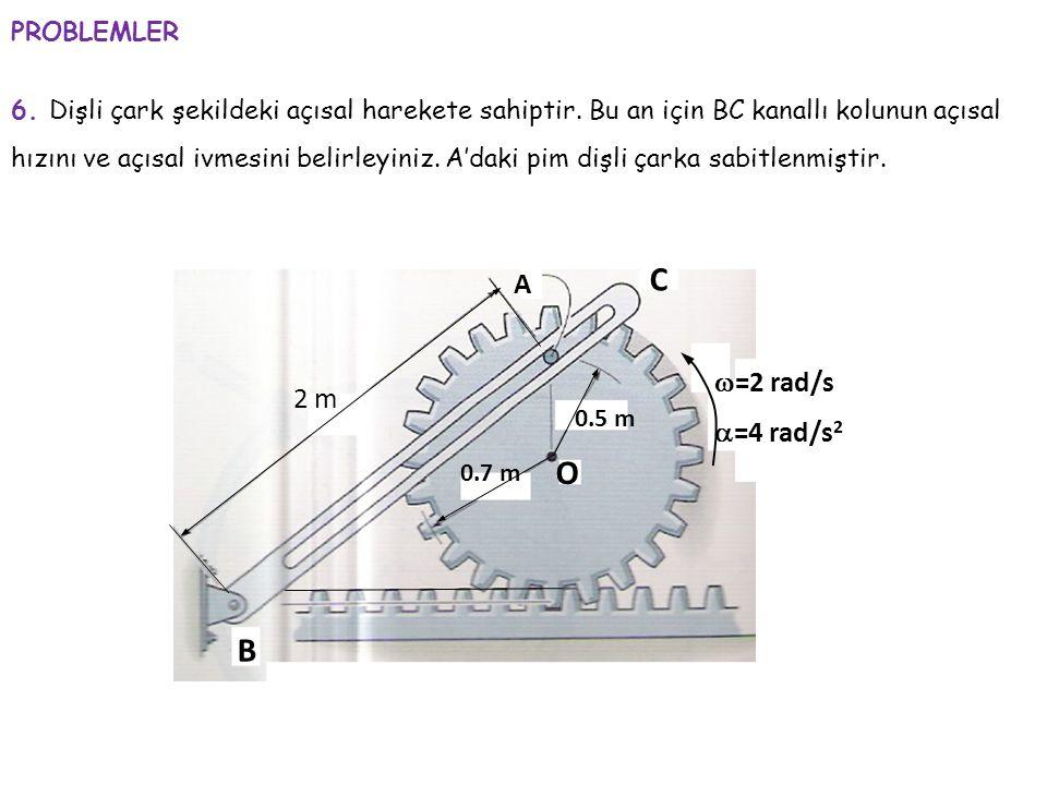 C O B A w=2 rad/s 2 m a=4 rad/s2 PROBLEMLER