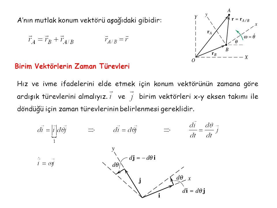 A'nın mutlak konum vektörü aşağıdaki gibidir: