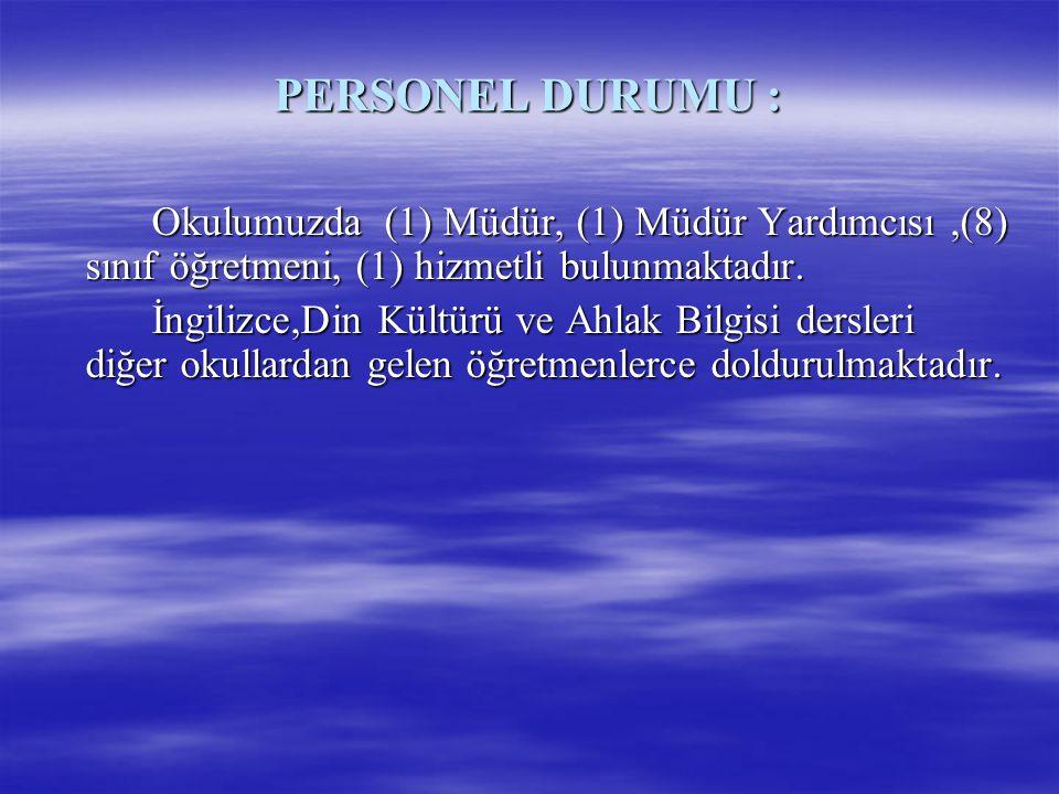PERSONEL DURUMU : Okulumuzda (1) Müdür, (1) Müdür Yardımcısı ,(8) sınıf öğretmeni, (1) hizmetli bulunmaktadır.