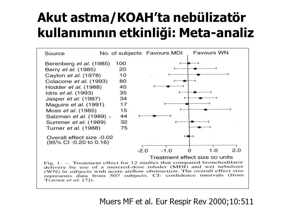 Akut astma/KOAH'ta nebülizatör kullanımının etkinliği: Meta-analiz